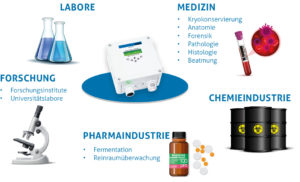 MSR-Electronic_Germany_Gas measurement_technology_Medical and laboratory areas